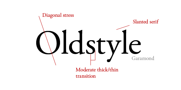 Oldstyle diagram