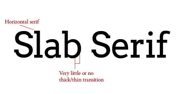 slab serif typeface diagram